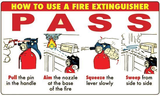 Fire Extinguisher How to